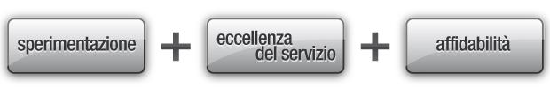 sperimentazione | eccellenza del servizio | affidabilità